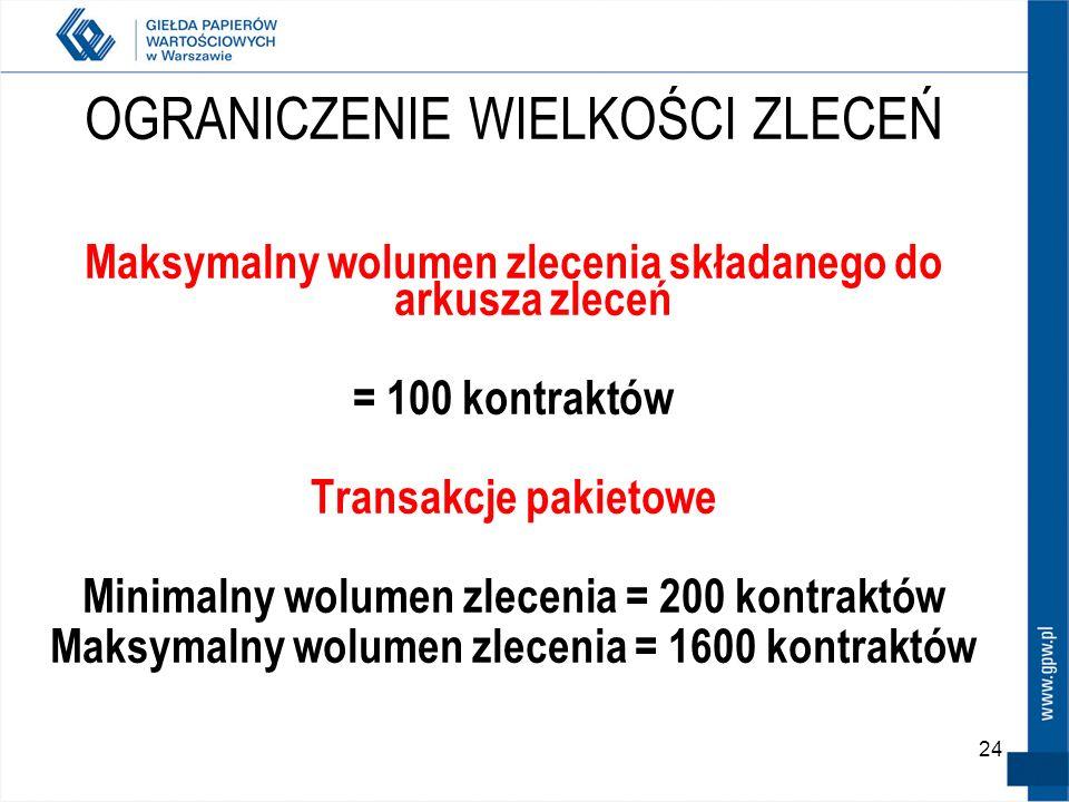 24 OGRANICZENIE WIELKOŚCI ZLECEŃ Maksymalny wolumen zlecenia składanego do arkusza zleceń = 100 kontraktów Transakcje pakietowe Minimalny wolumen zlec