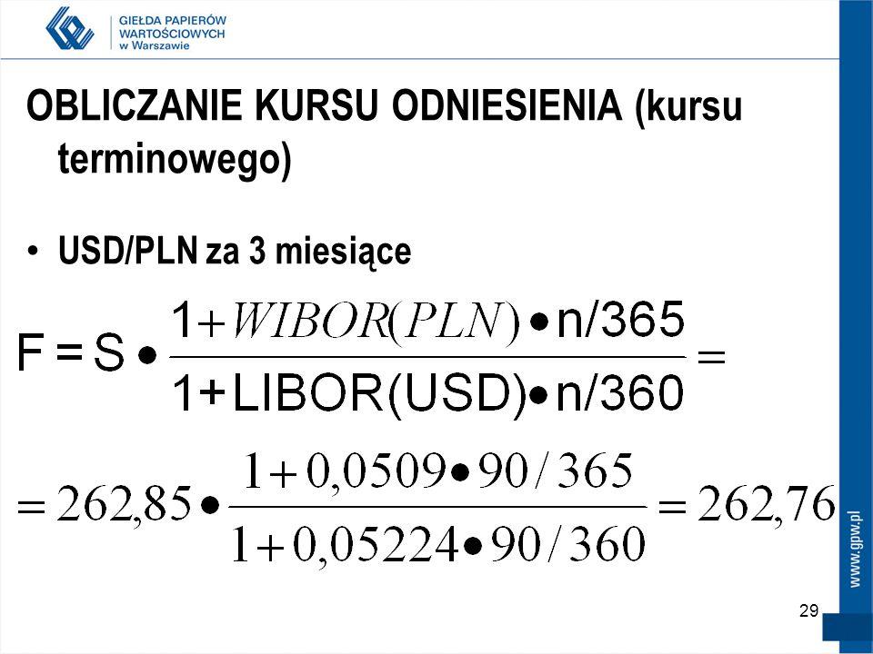 29 OBLICZANIE KURSU ODNIESIENIA (kursu terminowego) USD/PLN za 3 miesiące