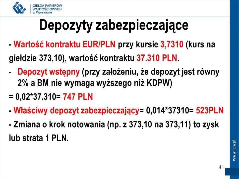 41 Depozyty zabezpieczające - Wartość kontraktu EUR/PLN przy kursie 3,7310 (kurs na giełdzie 373,10), wartość kontraktu 37.310 PLN. - Depozyt wstępny