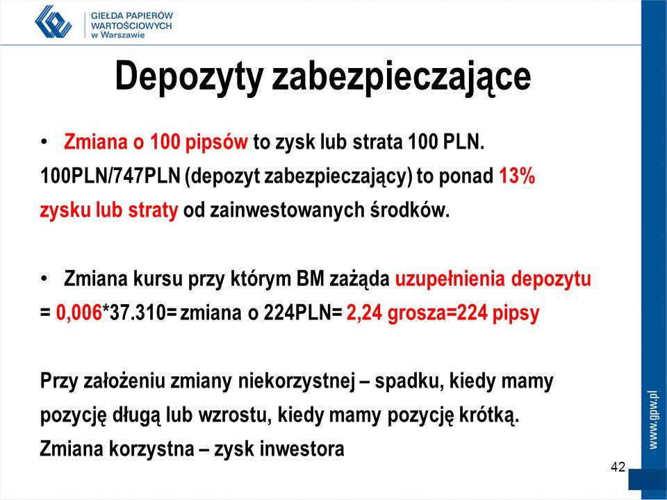 42 Depozyty zabezpieczające Zmiana o 100 pipsów to zysk lub strata 100 PLN. 100PLN/747PLN (depozyt zabezpieczający) to ponad 13% zysku lub straty od z