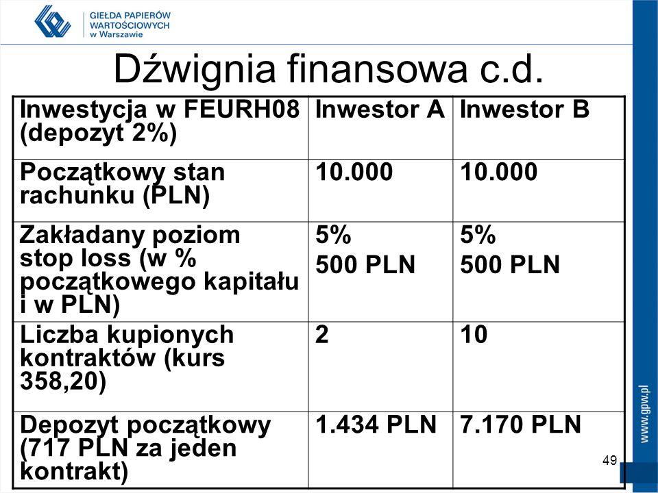 49 Dźwignia finansowa c.d. Inwestycja w FEURH08 (depozyt 2%) Inwestor AInwestor B Początkowy stan rachunku (PLN) 10.000 Zakładany poziom stop loss (w