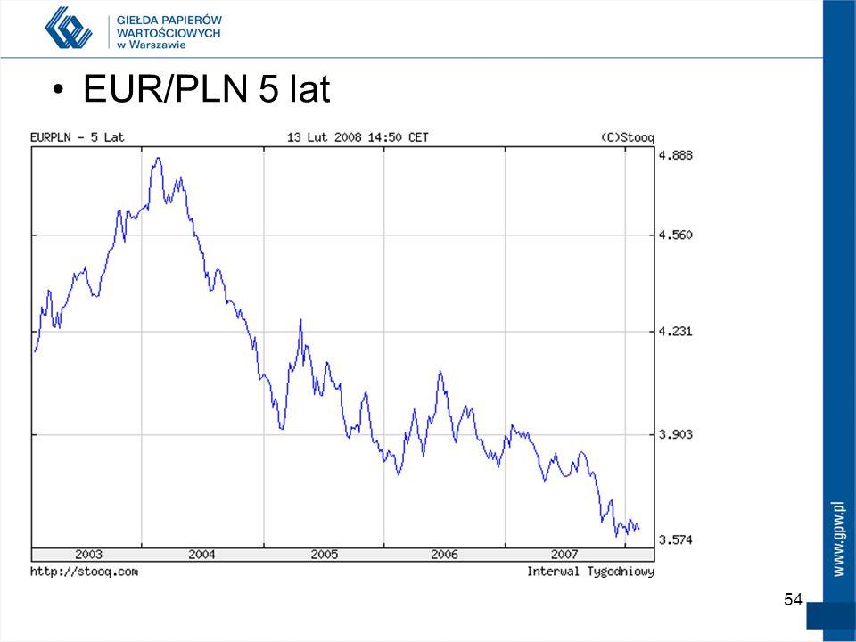 54 EUR/PLN 5 lat