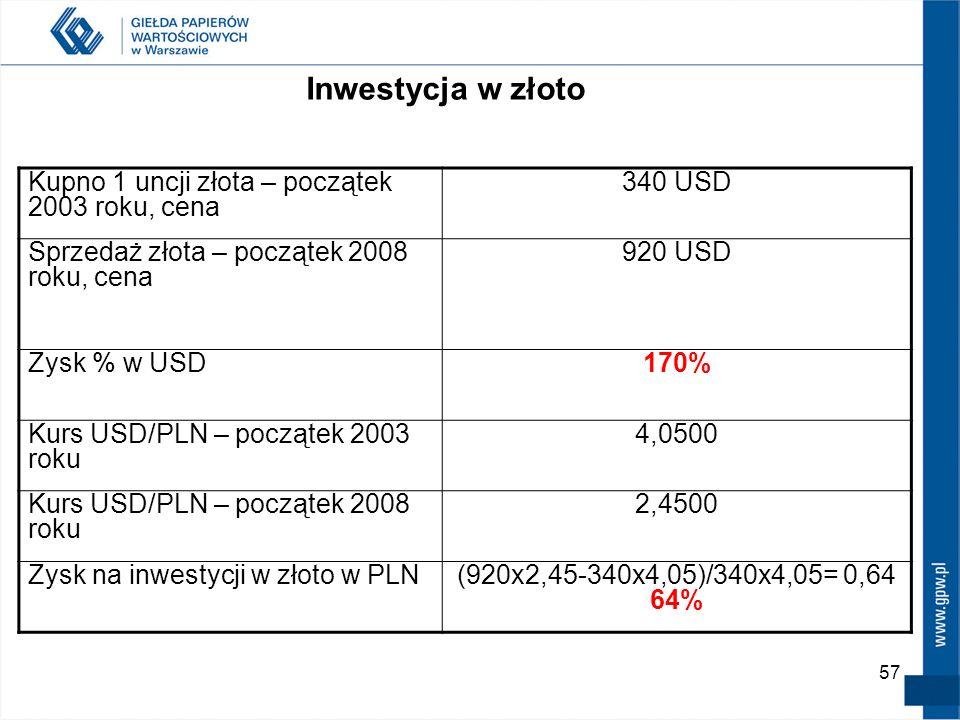 57 Kupno 1 uncji złota – początek 2003 roku, cena 340 USD Sprzedaż złota – początek 2008 roku, cena 920 USD Zysk % w USD170% Kurs USD/PLN – początek 2
