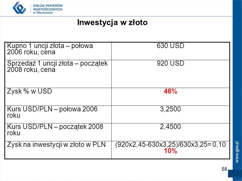 58 Kupno 1 uncji złota – połowa 2006 roku, cena 630 USD Sprzedaż 1 uncji złota – początek 2008 roku, cena 920 USD Zysk % w USD46% Kurs USD/PLN – połow