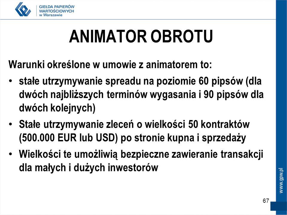 67 ANIMATOR OBROTU Warunki określone w umowie z animatorem to: stałe utrzymywanie spreadu na poziomie 60 pipsów (dla dwóch najbliższych terminów wygas