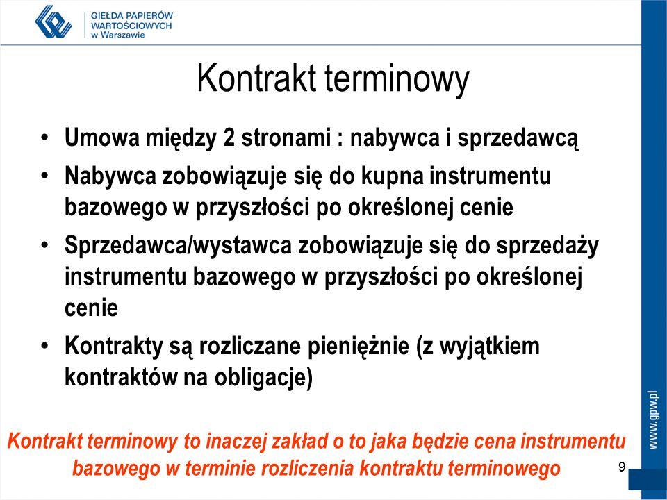 9 Kontrakt terminowy Umowa między 2 stronami : nabywca i sprzedawcą Nabywca zobowiązuje się do kupna instrumentu bazowego w przyszłości po określonej