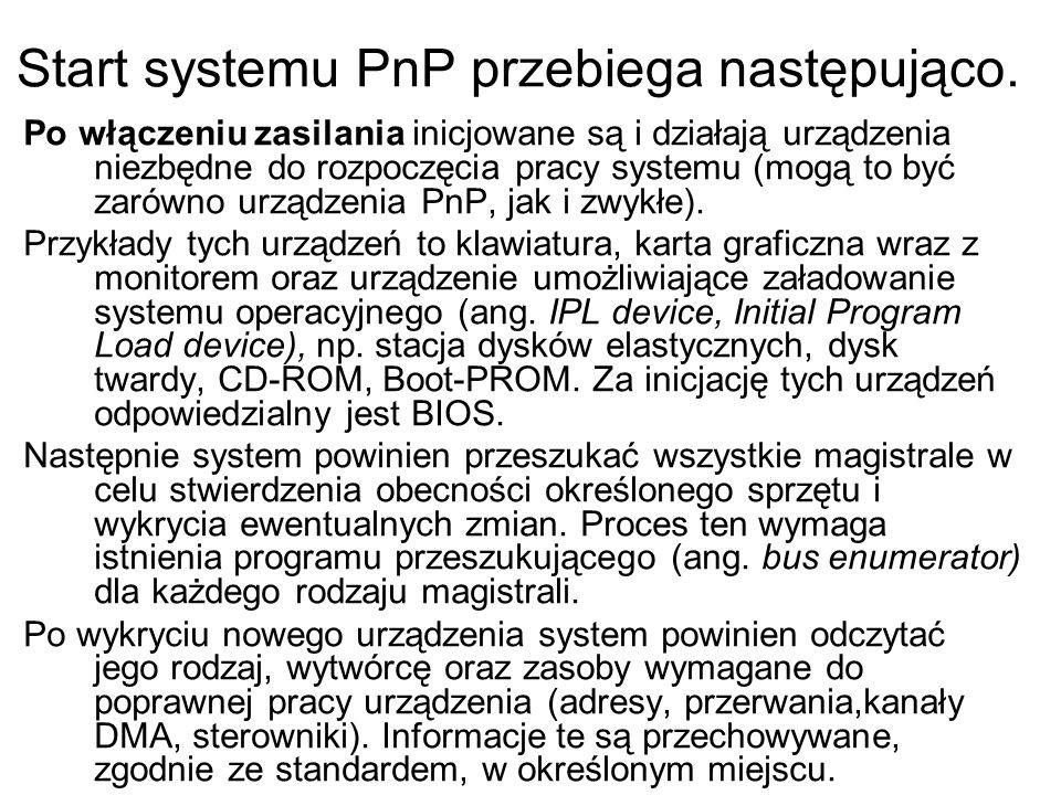 Start systemu PnP przebiega następująco. Po włączeniu zasilania inicjowane są i działają urządzenia niezbędne do rozpoczęcia pracy systemu (mogą to by
