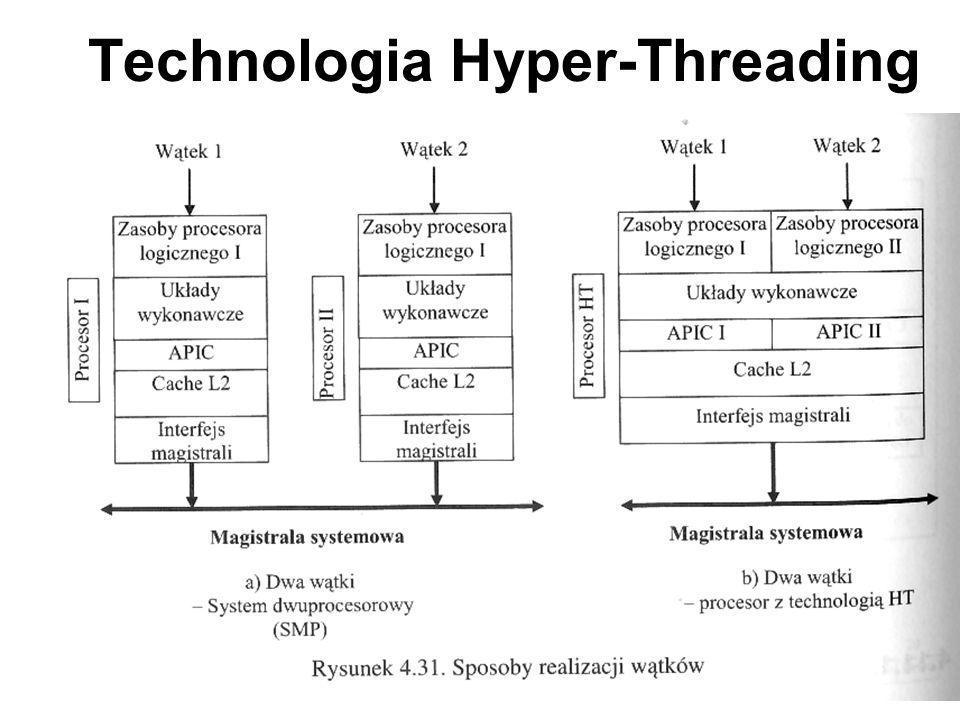 Technologia Hyper-Threading