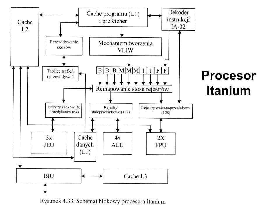 Procesor Itanium