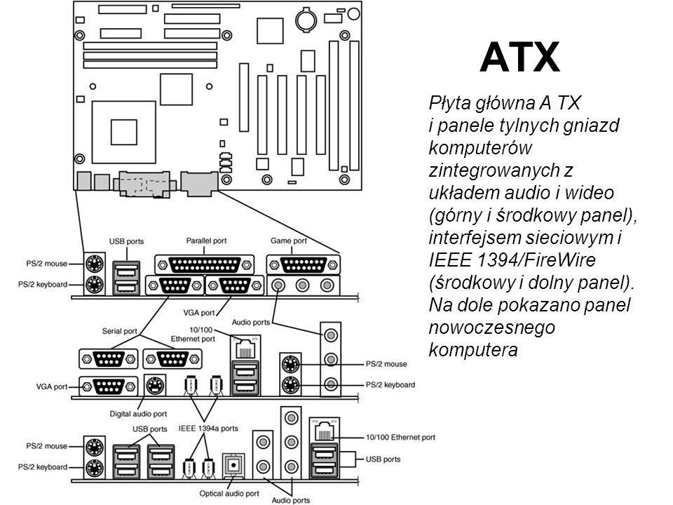 Płyta główna A TX i panele tylnych gniazd komputerów zintegrowanych z układem audio i wideo (górny i środkowy panel), interfejsem sieciowym i IEEE 139