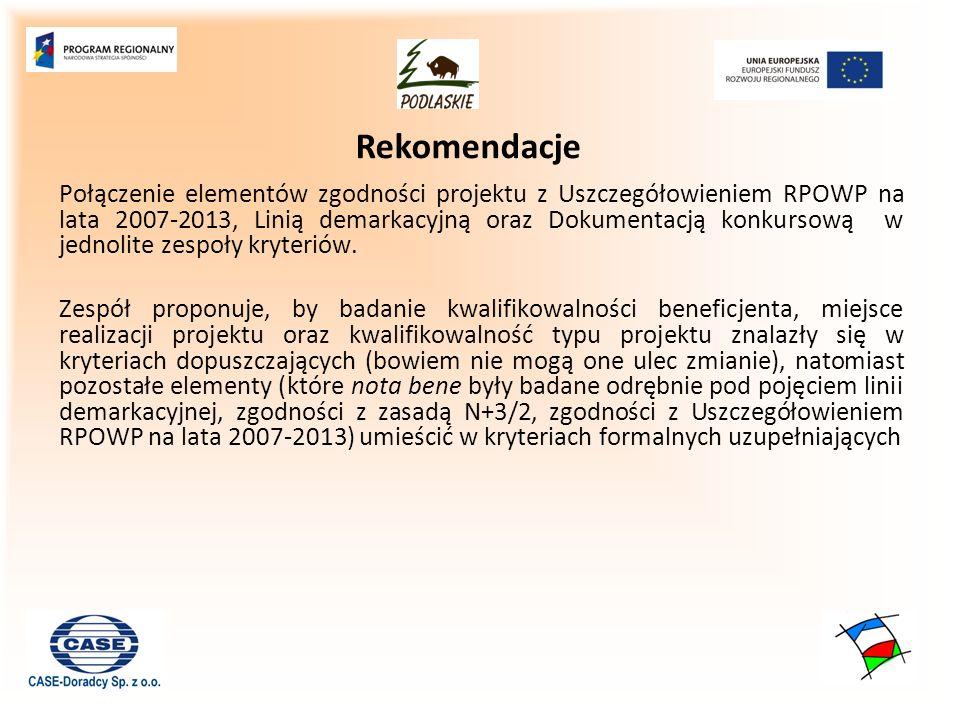 Połączenie elementów zgodności projektu z Uszczegółowieniem RPOWP na lata 2007-2013, Linią demarkacyjną oraz Dokumentacją konkursową w jednolite zespo