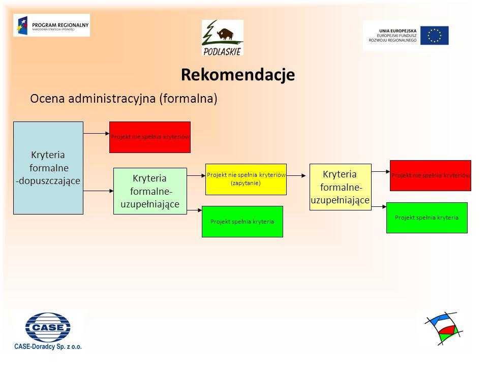 Ocena administracyjna (formalna) Rekomendacje Kryteria formalne -dopuszczające Kryteria formalne- uzupełniające Projekt nie spełnia kryteriów (zapytan