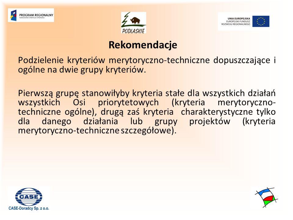 Podzielenie kryteriów merytoryczno-techniczne dopuszczające i ogólne na dwie grupy kryteriów.