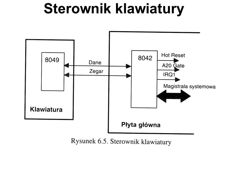 Sterownik klawiatury