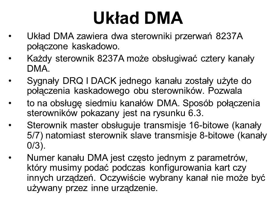 Układ DMA Układ DMA zawiera dwa sterowniki przerwań 8237A połączone kaskadowo. Każdy sterownik 8237A może obsługiwać cztery kanały DMA. Sygnały DRQ I
