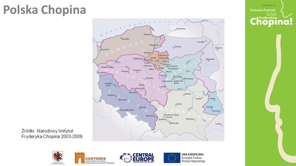Żródło: Narodowy Instytut Fryderyka Chopina 2003-2009 Polska Chopina