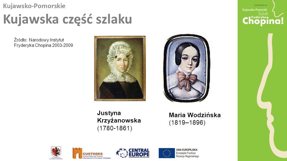 Kujawsko-Pomorskie Kujawska część szlaku Maria Wodzińska (1819–1896) Justyna Krzyżanowska (1780-1861) Źródło: Narodowy Instytut Fryderyka Chopina 2003-2009