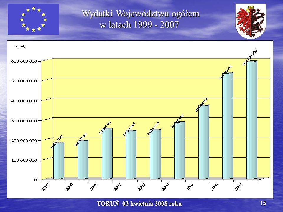 15 Wydatki Województwa ogółem w latach 1999 - 2007 Wydatki Województwa ogółem w latach 1999 - 2007