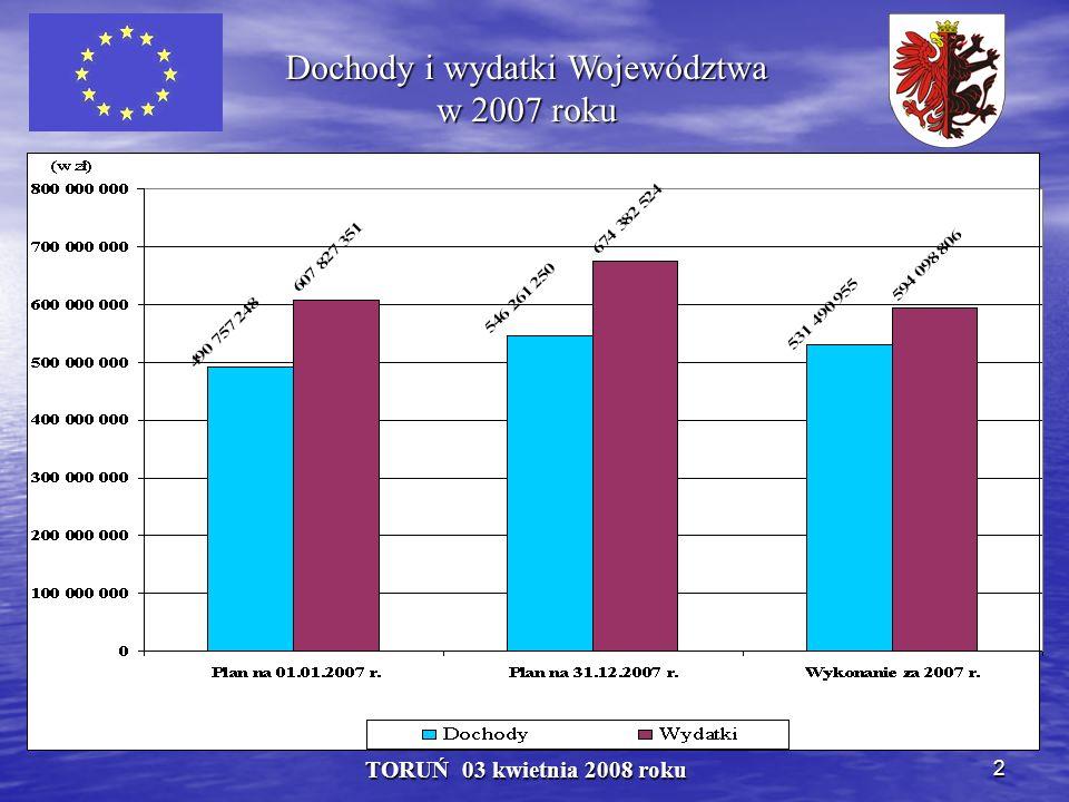 33 TORUŃ 03 kwietnia 2008 roku Wykonanie dochodów Województwa Kujawsko - Pomorskiego w 2007 r.