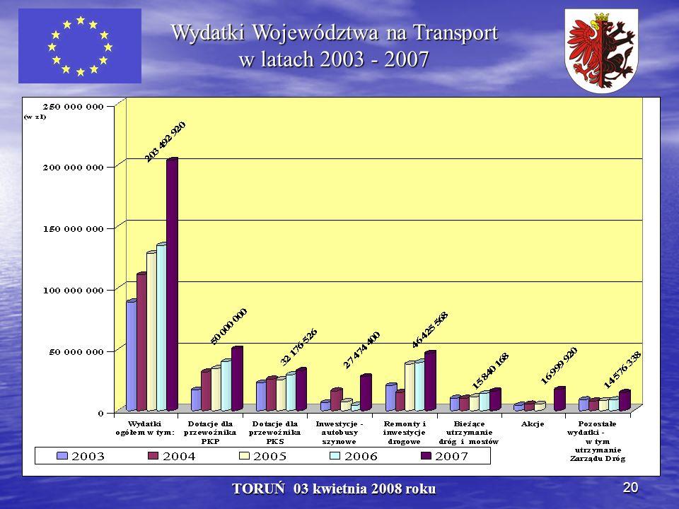 20 TORUŃ 03 kwietnia 2008 roku Wydatki Województwa na Transport w latach 2003 - 2007