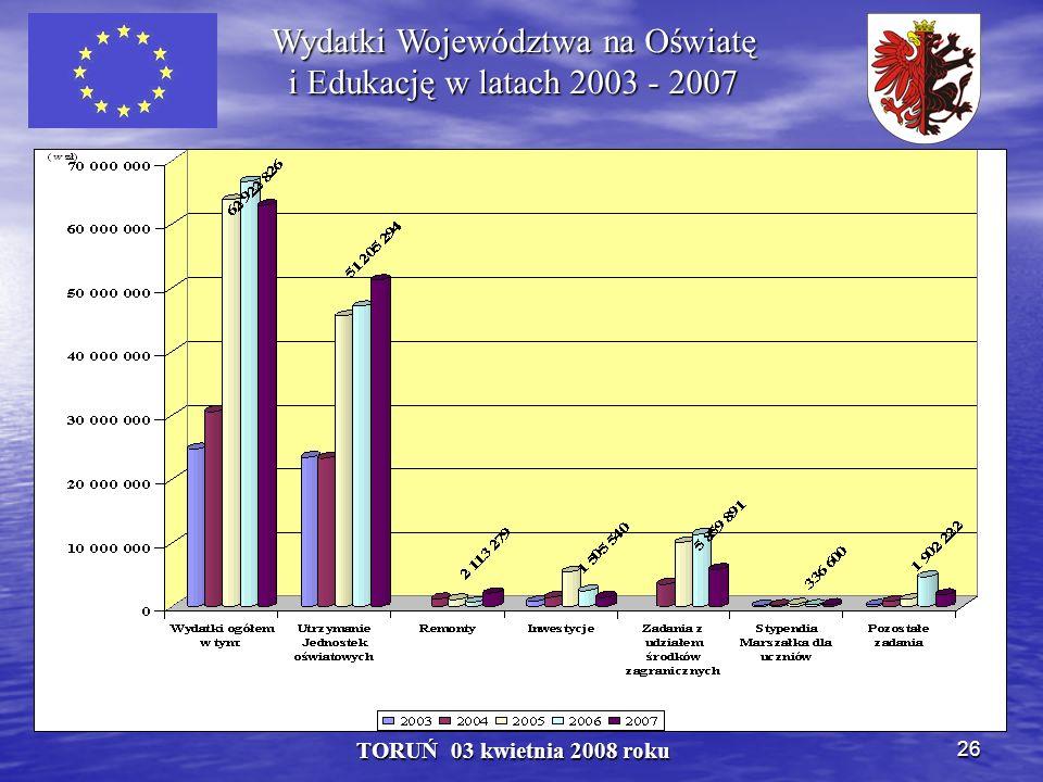 26 TORUŃ 03 kwietnia 2008 roku Wydatki Województwa na Oświatę i Edukację w latach 2003 - 2007