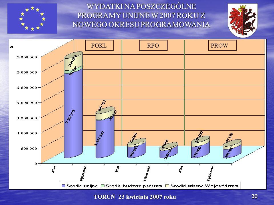 30 TORUŃ 23 kwietnia 2007 roku WYDATKI NA POSZCZEGÓLNE PROGRAMY UNIJNE W 2007 ROKU Z NOWEGO OKRESU PROGRAMOWANIA RPOPOKLPROW