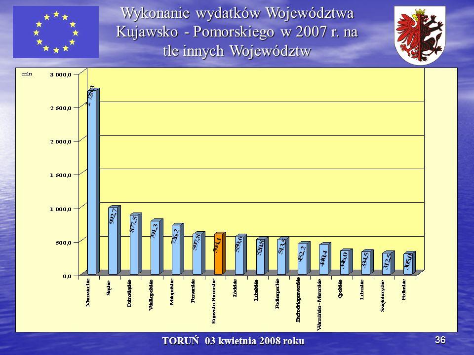 36 TORUŃ 03 kwietnia 2008 roku Wykonanie wydatków Województwa Kujawsko - Pomorskiego w 2007 r.