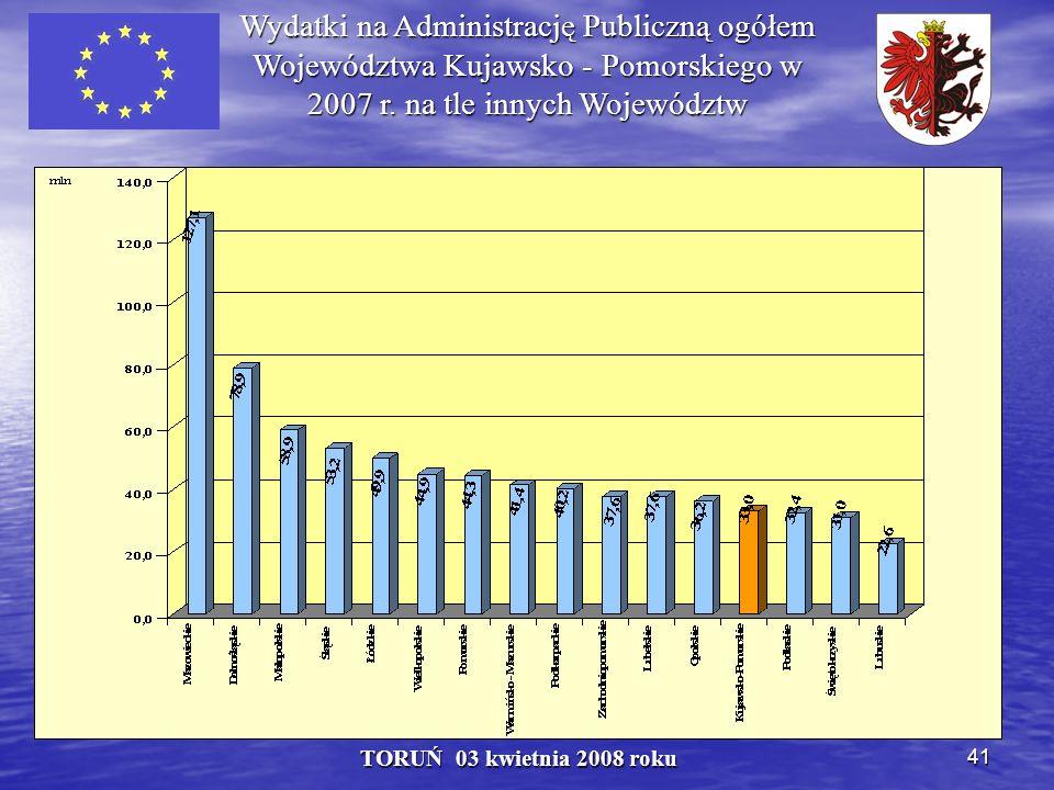 41 TORUŃ 03 kwietnia 2008 roku Wydatki na Administrację Publiczną ogółem Województwa Kujawsko - Pomorskiego w 2007 r.