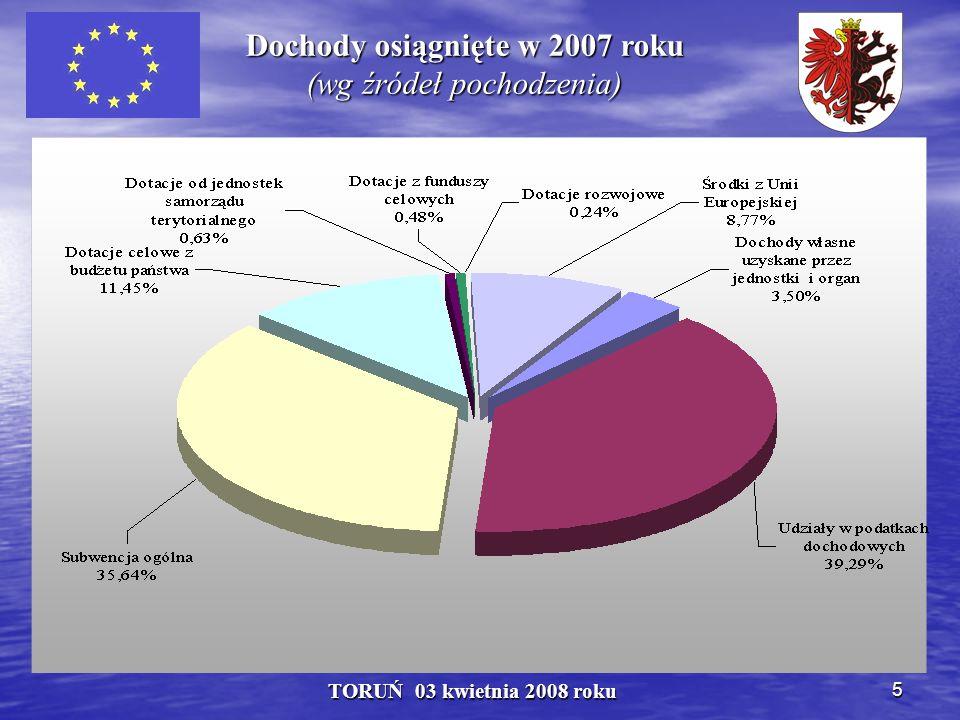 5 Dochody osiągnięte w 2007 roku (wg źródeł pochodzenia)