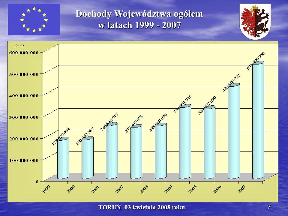 7 TORUŃ 03 kwietnia 2008 roku Dochody Województwa ogółem w latach 1999 - 2007