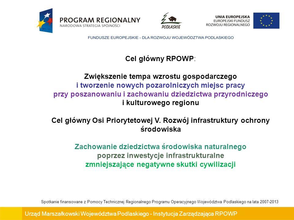 Urząd Marszałkowski Województwa Podlaskiego - Instytucja Zarządzająca RPOWP Spotkanie finansowane z Pomocy Technicznej Regionalnego Programu Operacyjnego Województwa Podlaskiego na lata 2007-2013 Maksymalny udział środków z UE w wydatkach kwalifikowanych na poziomie projektu wynosi: projekty nie objęte pomocą publiczną – max.