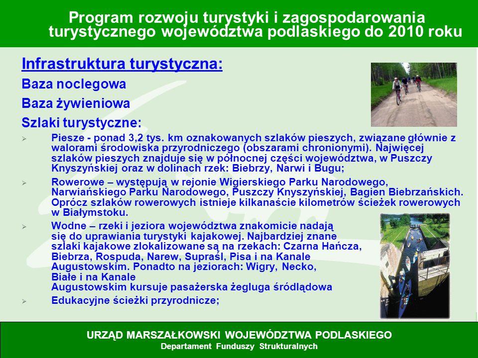 12 Infrastruktura turystyczna: Baza noclegowa Baza żywieniowa Szlaki turystyczne: Piesze - ponad 3,2 tys. km oznakowanych szlaków pieszych, związane g