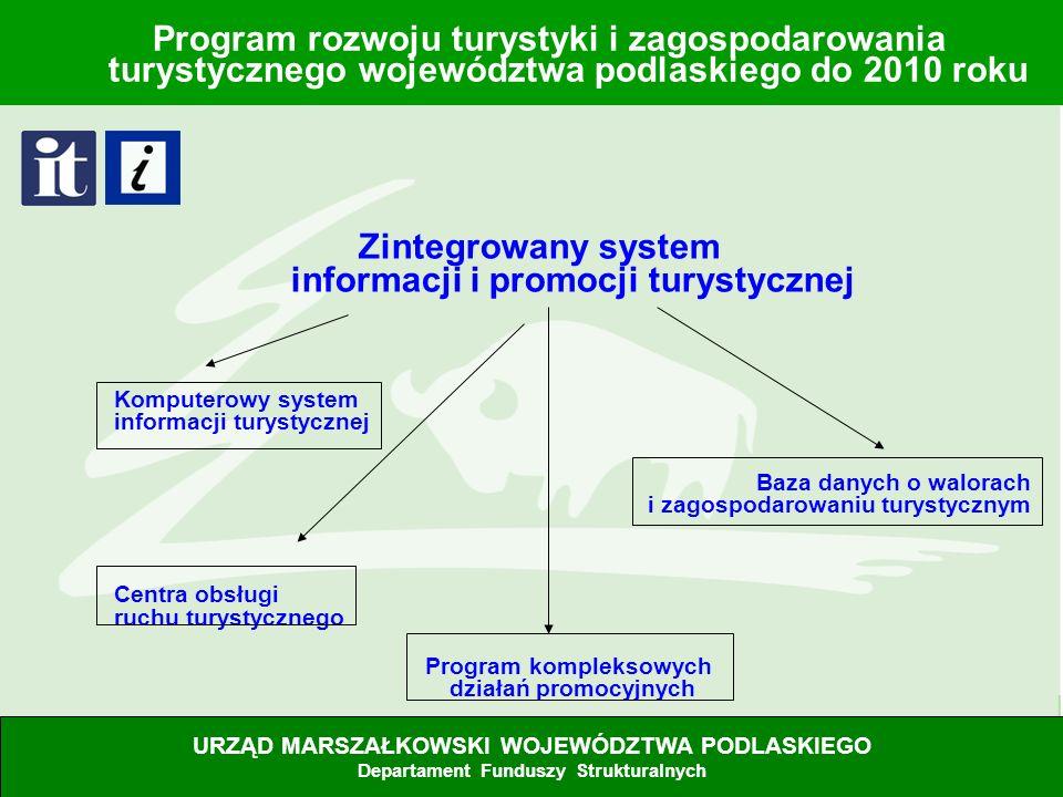 17 Zintegrowany system informacji i promocji turystycznej Komputerowy system informacji turystycznej Baza danych o walorach i zagospodarowaniu turysty