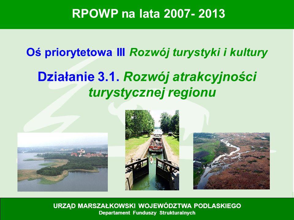 18 RPOWP na lata 2007- 2013 Oś priorytetowa III Rozwój turystyki i kultury Działanie 3.1. Rozwój atrakcyjności turystycznej regionu URZĄD MARSZAŁKOWSK