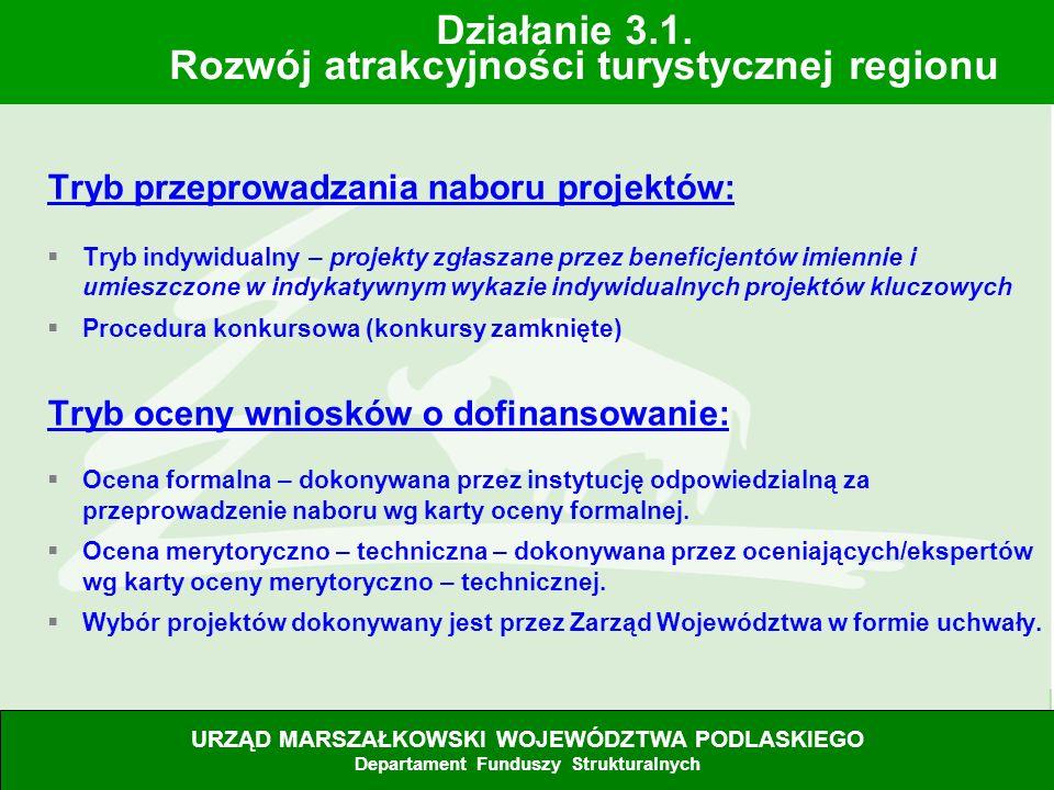 28.06.07 Tryb przeprowadzania naboru projektów: Tryb indywidualny – projekty zgłaszane przez beneficjentów imiennie i umieszczone w indykatywnym wykaz