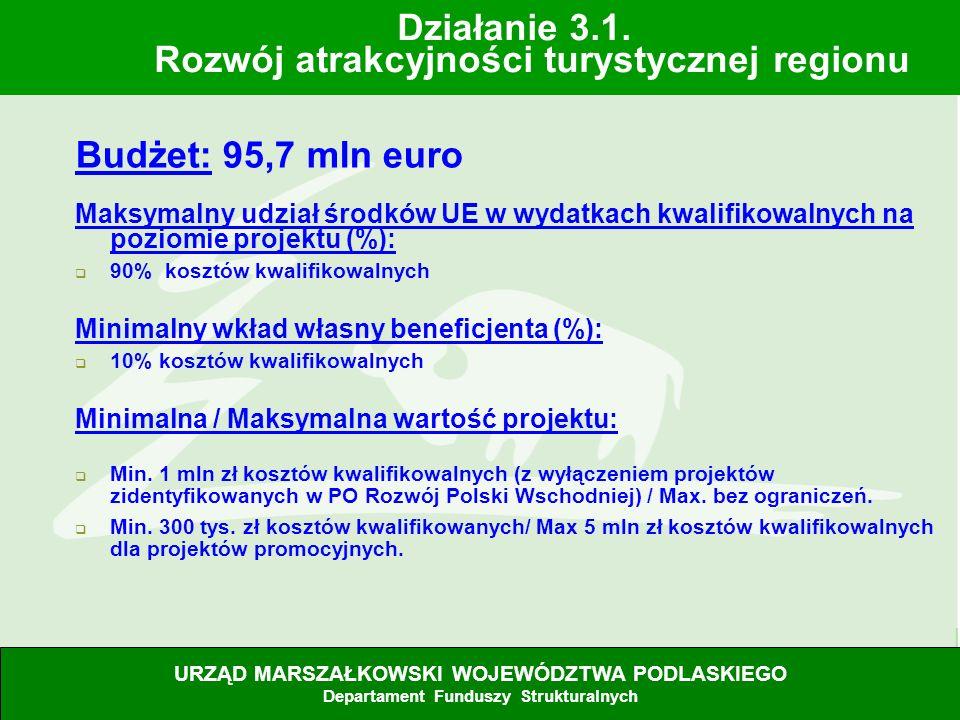 28.06.07 Budżet: 95,7 mln euro Maksymalny udział środków UE w wydatkach kwalifikowalnych na poziomie projektu (%): 90% kosztów kwalifikowalnych Minima