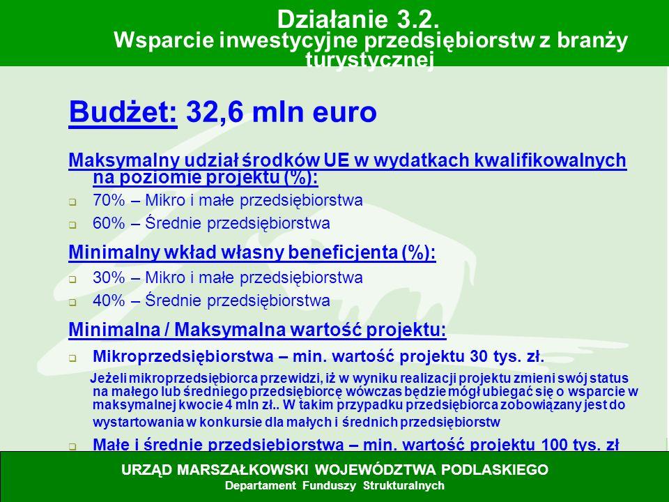 28.06.07 Budżet: 32,6 mln euro Maksymalny udział środków UE w wydatkach kwalifikowalnych na poziomie projektu (%): 70% – Mikro i małe przedsiębiorstwa