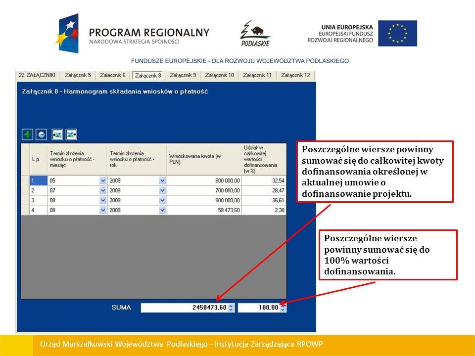 Urząd Marszałkowski Województwa Podlaskiego - Instytucja Zarządzająca RPOWP Poszczególne wiersze powinny sumować się do całkowitej kwoty dofinansowani