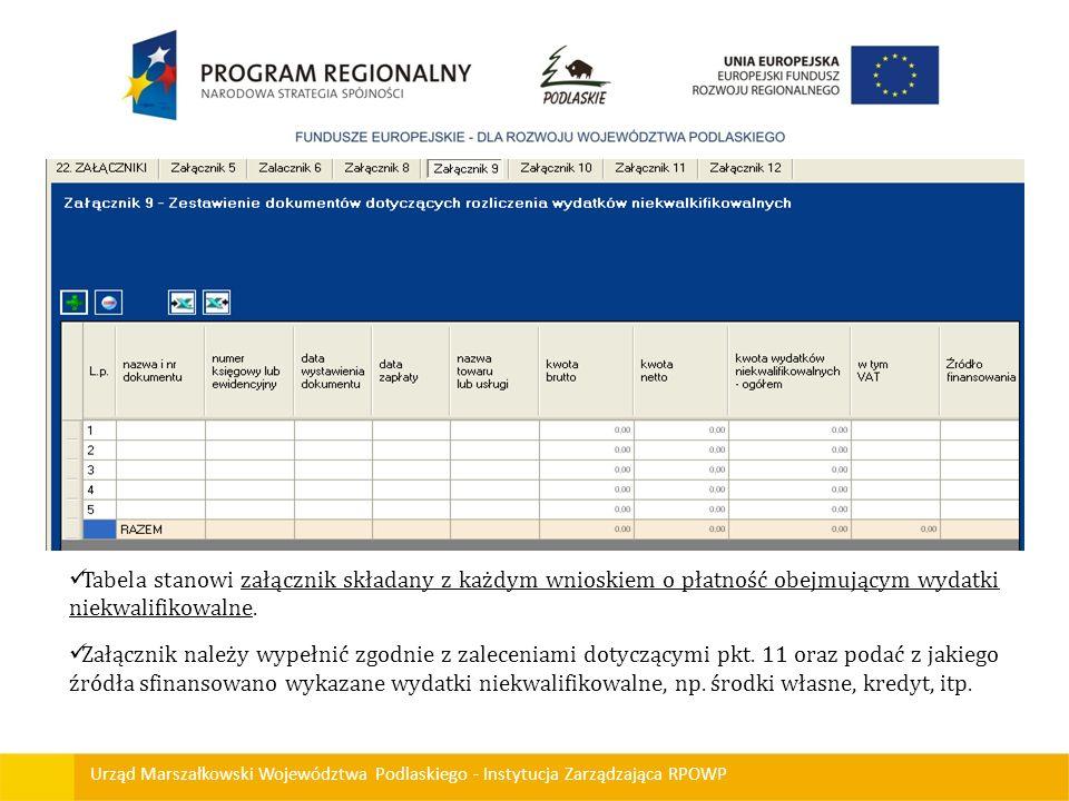 Urząd Marszałkowski Województwa Podlaskiego - Instytucja Zarządzająca RPOWP Tabela stanowi załącznik składany z każdym wnioskiem o płatność obejmujący