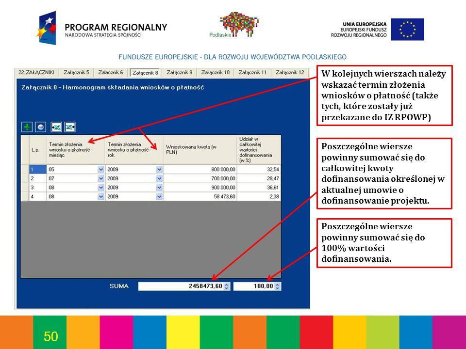 50 Poszczególne wiersze powinny sumować się do całkowitej kwoty dofinansowania określonej w aktualnej umowie o dofinansowanie projektu. Poszczególne w