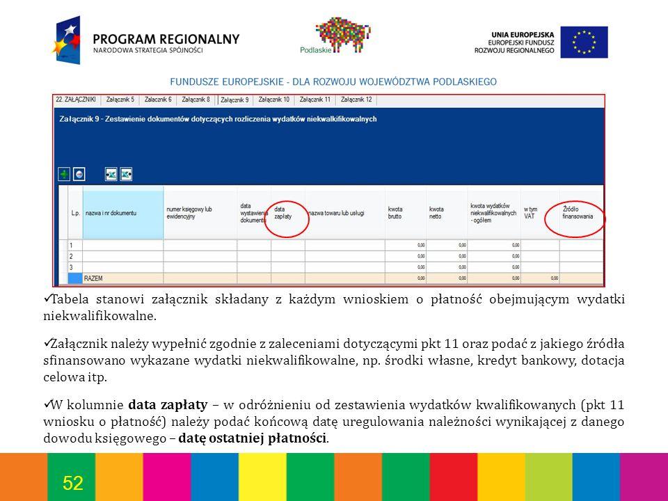 52 Tabela stanowi załącznik składany z każdym wnioskiem o płatność obejmującym wydatki niekwalifikowalne. Załącznik należy wypełnić zgodnie z zaleceni