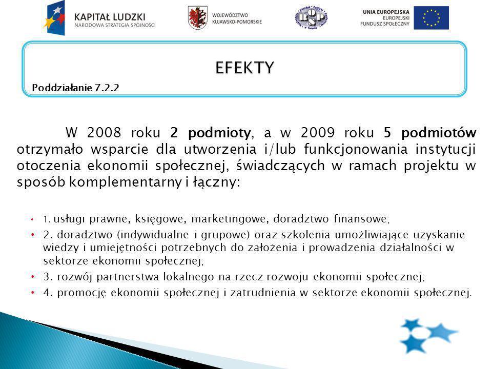W 2008 roku 2 podmioty, a w 2009 roku 5 podmiotów otrzymało wsparcie dla utworzenia i/lub funkcjonowania instytucji otoczenia ekonomii społecznej, świadczących w ramach projektu w sposób komplementarny i łączny: 1.