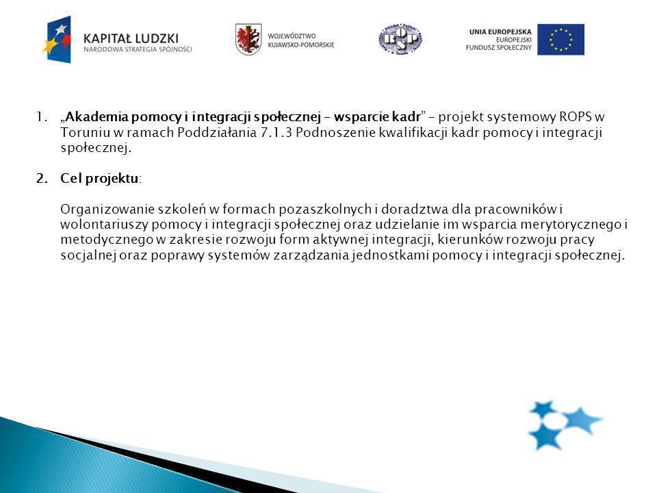1.Akademia pomocy i integracji społecznej – wsparcie kadr – projekt systemowy ROPS w Toruniu w ramach Poddziałania 7.1.3 Podnoszenie kwalifikacji kadr pomocy i integracji społecznej.