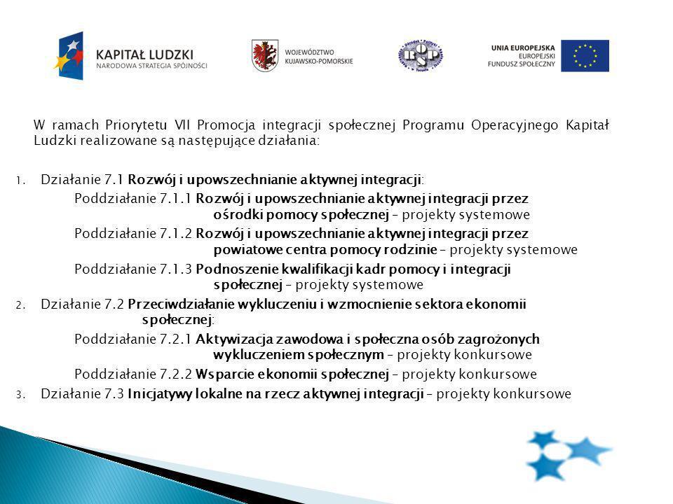 W ramach Priorytetu VII Promocja integracji społecznej Programu Operacyjnego Kapitał Ludzki realizowane są następujące działania: 1.