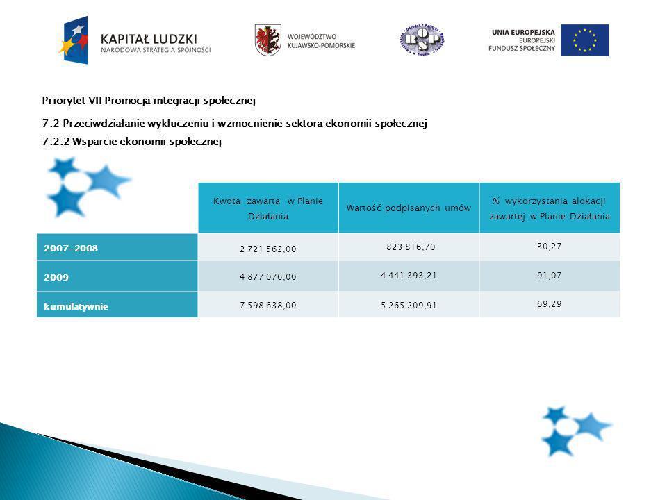 TYP Projektu LATA 2008-2009 1.