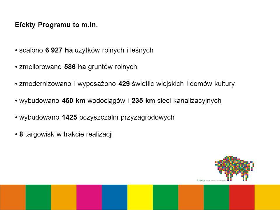 Efekty Programu to m.in. scalono 6 927 ha użytków rolnych i leśnych zmeliorowano 586 ha gruntów rolnych zmodernizowano i wyposażono 429 świetlic wiejs
