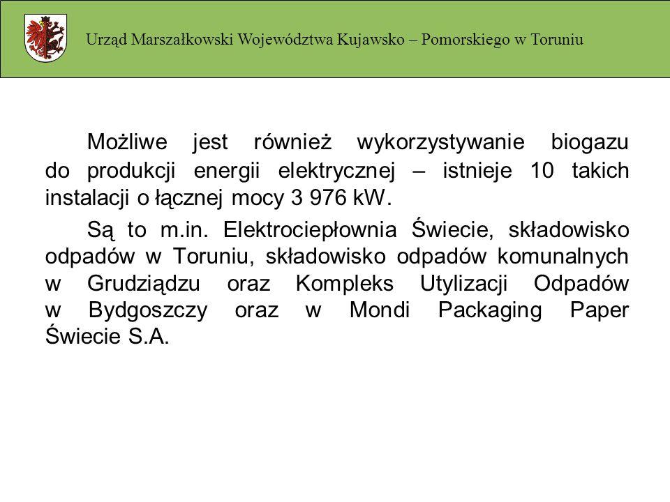 Możliwe jest również wykorzystywanie biogazu do produkcji energii elektrycznej – istnieje 10 takich instalacji o łącznej mocy 3 976 kW. Są to m.in. El