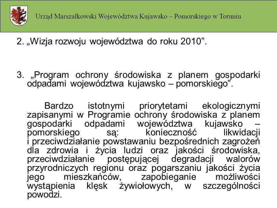 2. Wizja rozwoju województwa do roku 2010. 3. Program ochrony środowiska z planem gospodarki odpadami województwa kujawsko – pomorskiego. Bardzo istot