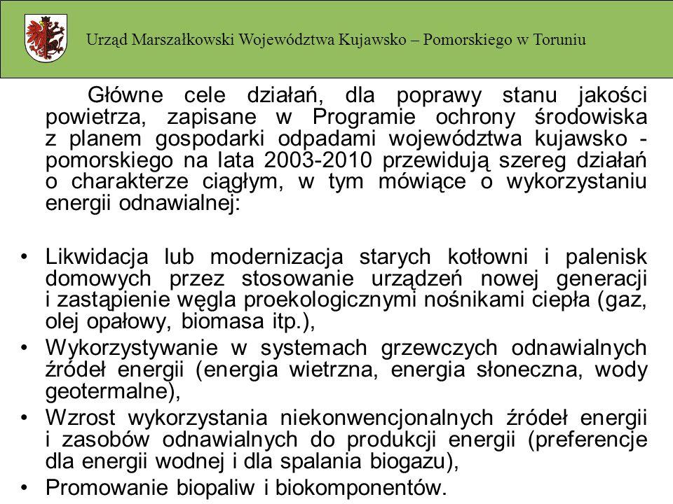 Główne cele działań, dla poprawy stanu jakości powietrza, zapisane w Programie ochrony środowiska z planem gospodarki odpadami województwa kujawsko -