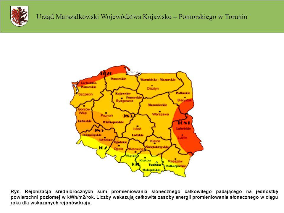 1.Strategia Rozwoju Województwa Kujawsko- Pomorskiego.